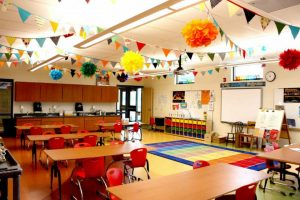 Thanksgiving Decoration Ideas for the Classroom