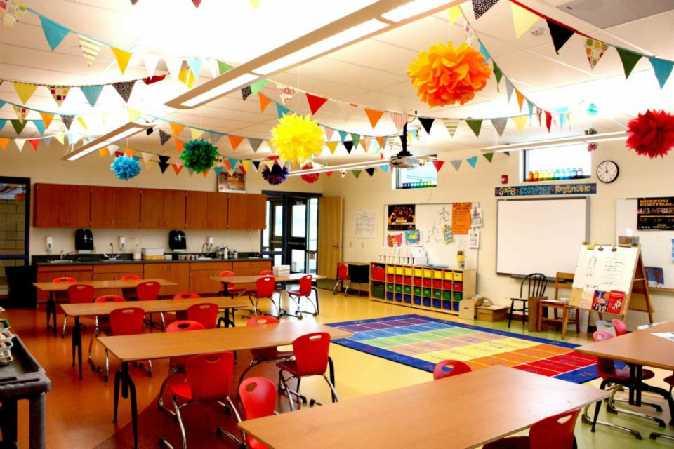Classroom Theme Ideas For Teachers : Thanksgiving decoration ideas for the classroom